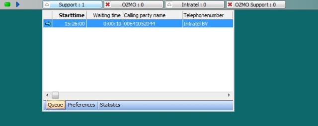 Intratel Swyxware client queue controller